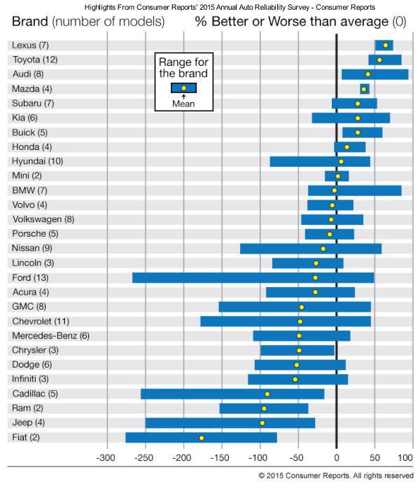 News, British Insurance Premium Index, AA